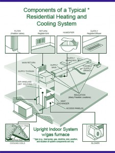 airducts_components_lg